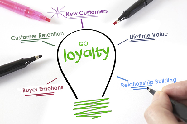 benefits of customer loyalty programs